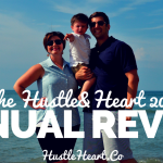 Annual Review 2015: Lessons in Hustle and Heart